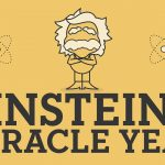 Chỉ với 12 tháng Einstein đã cho ra 4 bản nghiên cứu thay đổi cả thế giới